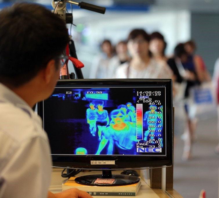 Κάμερα ελέγχου θερμοκρασίας σώματος