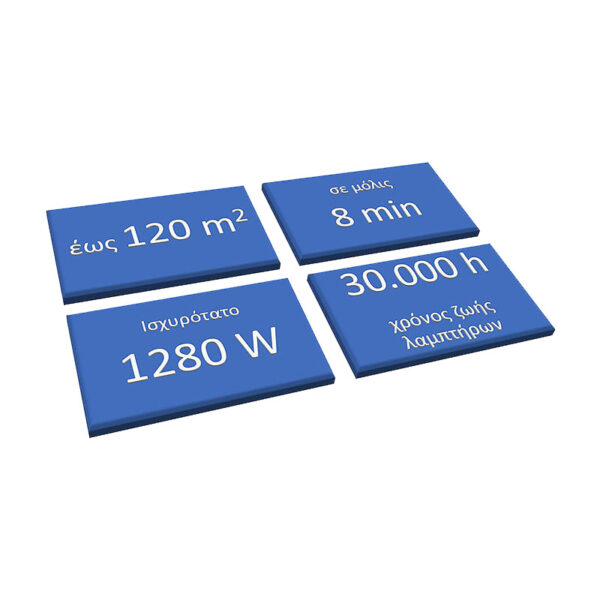 HealthKeeper Sanitizer UVC 1000W